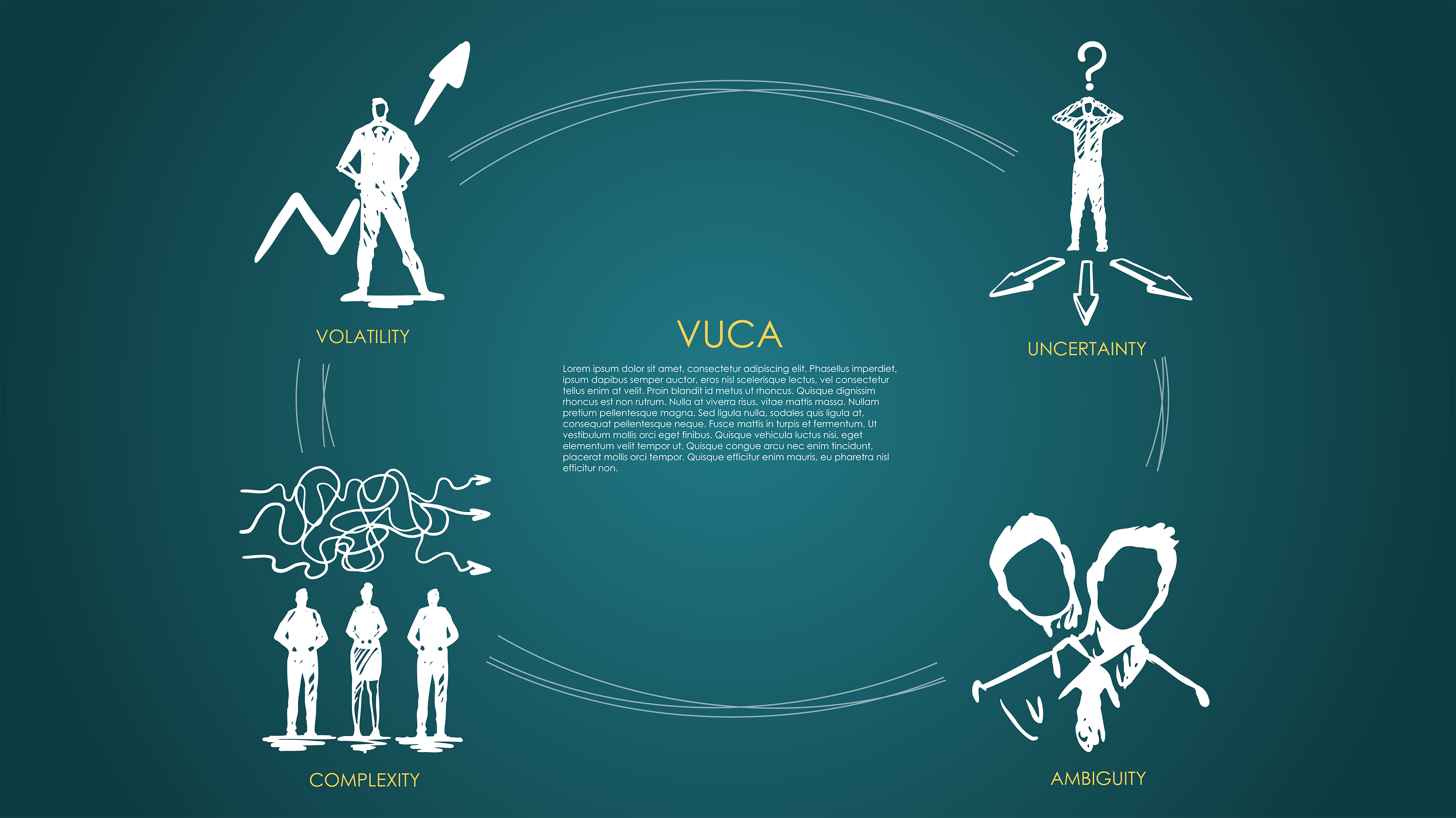 Blog 2019 Vuca Leaders
