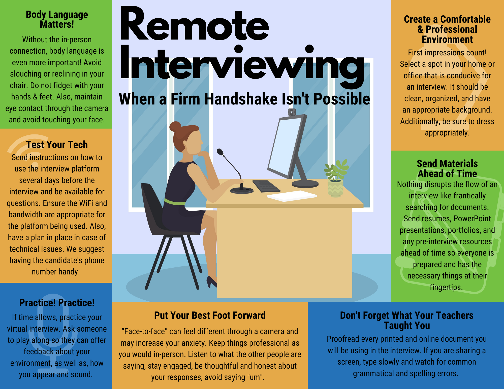 How to interview remotely